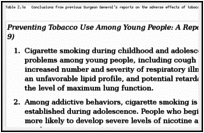 Table 2.1a. Conclusions from previous Surgeon General's reports on the adverse effects of tobacco use and exposure to secondhand smoke in children and young adults.