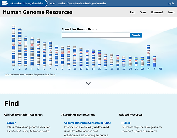human genome resources page