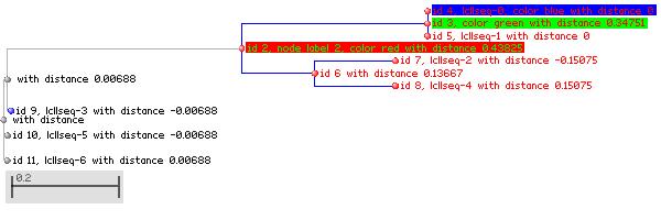 NCBI Tree Result