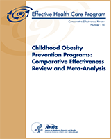 Cover of Childhood Obesity Prevention Programs: Comparative Effectiveness Review and Meta-Analysis