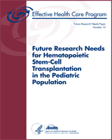 Cover of Future Research Needs for Hematopoietic Stem-Cell Transplantation in the Pediatric Population