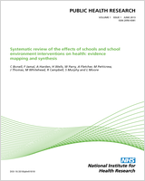 Cover of IMPRoving Outcomes for children exposed to domestic ViolencE (IMPROVE): an evidence synthesis