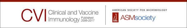 Analysis of Serum Antibodies in Patients Suspected of Having
