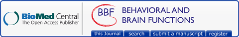 Logo of behbrain