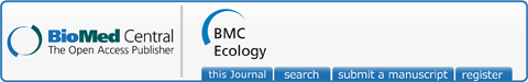 Logo of bmceco