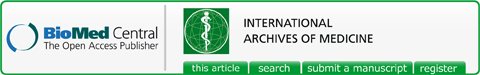 Logo of intarchmed