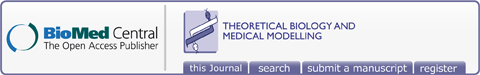 Logo of tbiomed