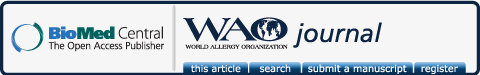 nsights-attitudes-and-perceptions-about-asthma-and-its-treatment-a-multinational-survey-of-patients-from-europe-and-canada