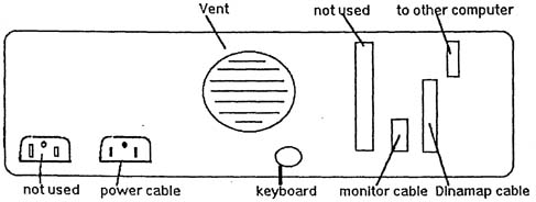 Ultrasound Assessment Equipment: Computer IBM-XT