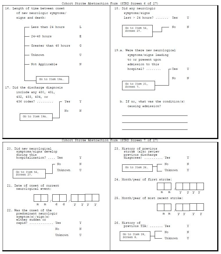 Manual 3 - Surveillance Component Procedures Appendices (dbGaP ID