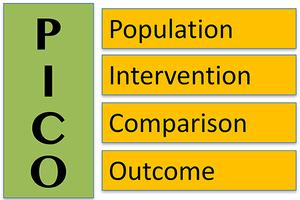 PICO stands for Population, Intervention, Comparison, Outcome