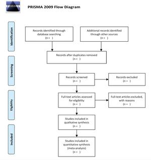 PRISMA Flow Diagram - National Library of Medicine - PubMed Health