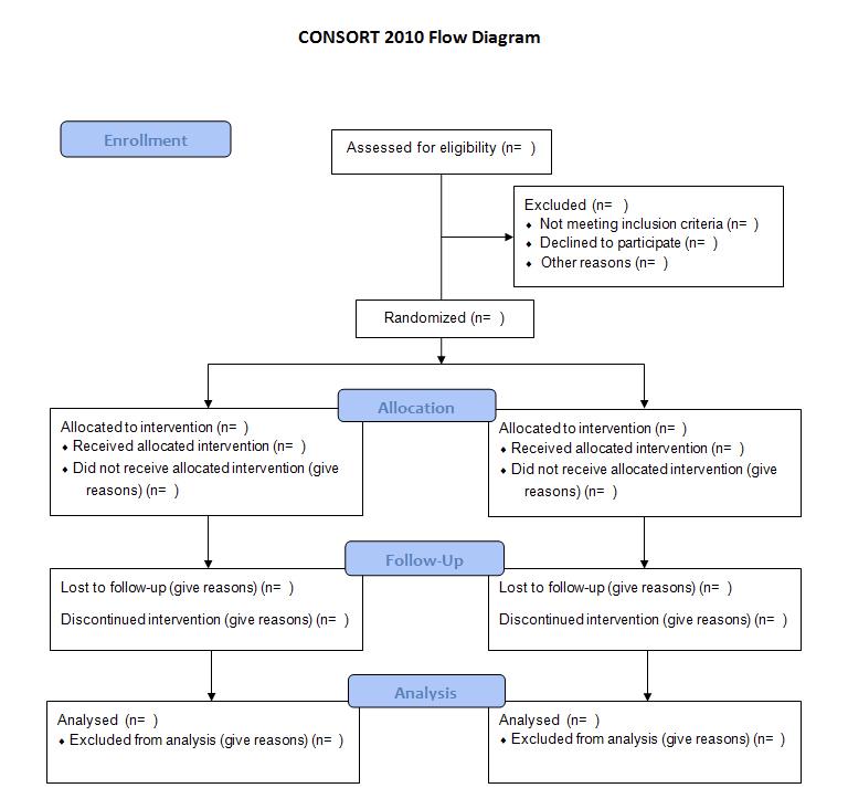 Consort Flow Diagram National Library Of Medicine Pubmed Health