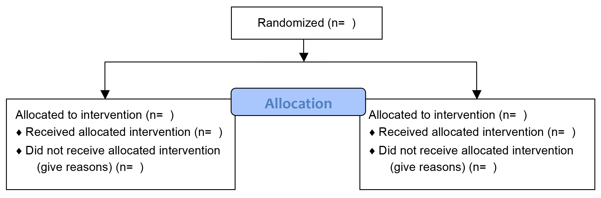 Random allocation national library of medicine pubmed health the random allocation section of the consort flow chart for clinical trials nvjuhfo Images