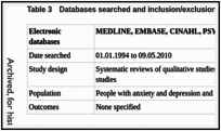 Table 3. Databases searched and inclusion/exclusion criteria for clinical evidence.