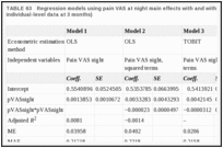 TABLE 63. Regression models using pain VAS at night main effects with and without squared terms (using individual-level data at 3 months).