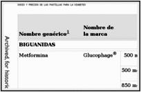 Creador de pdf de medicamentos para la diabetes tipo 2